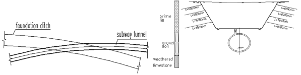 Plane position of foundation pit and subway tunnel
