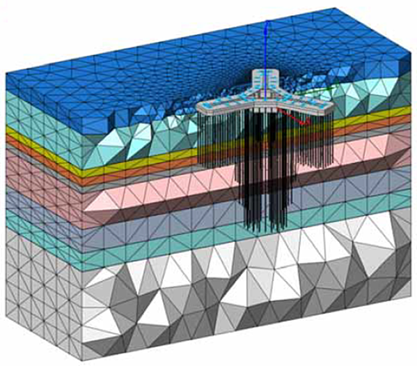 3D geotechnical finite element model